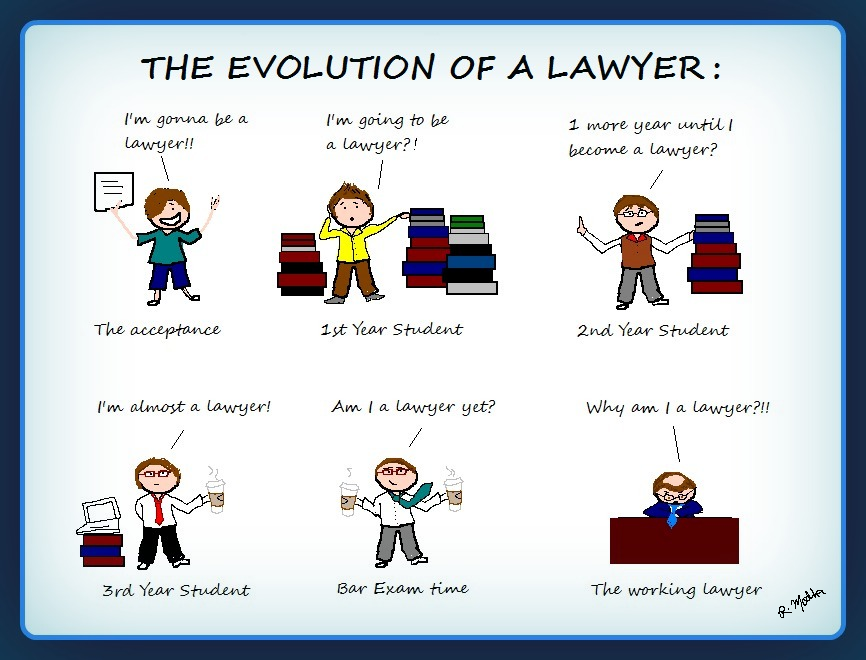 The Evolution Of The Lawyer